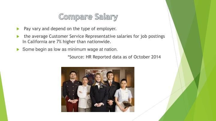 Compare Salary