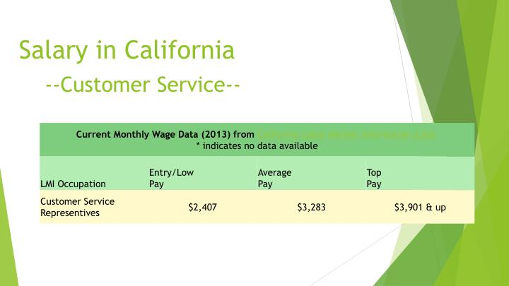Salary in California