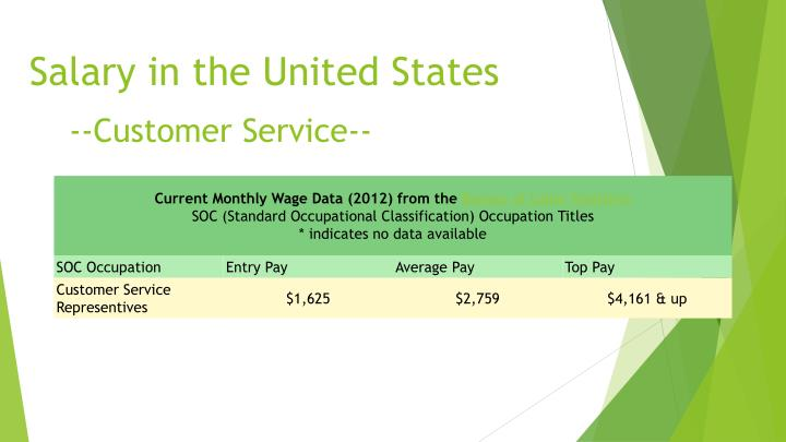 Salary in the United States