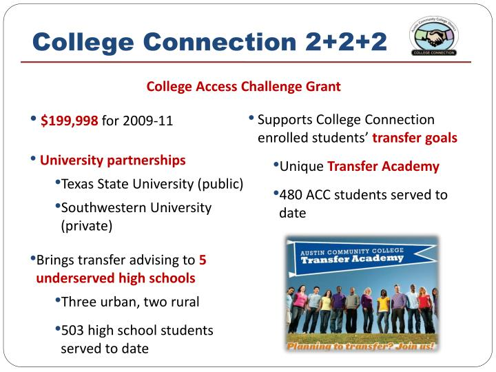 College Connection 2+2+2