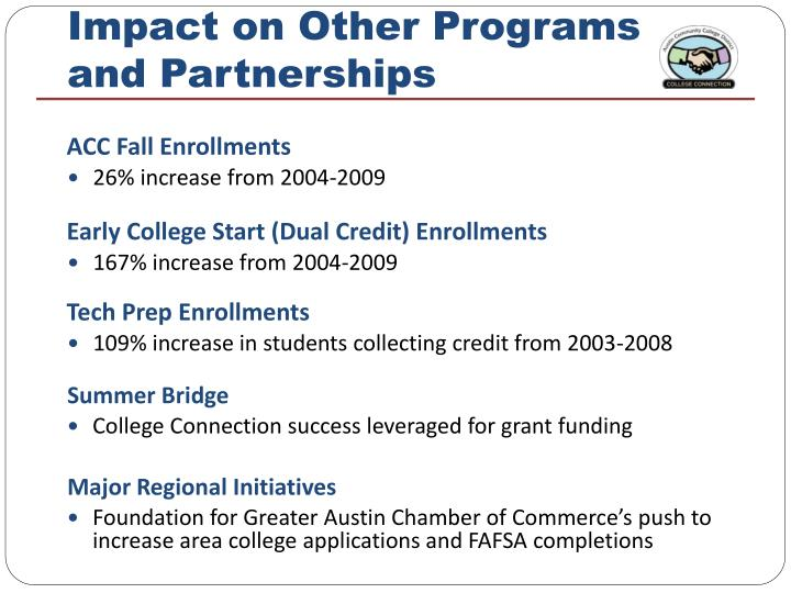 Impact on Other Programs and Partnerships