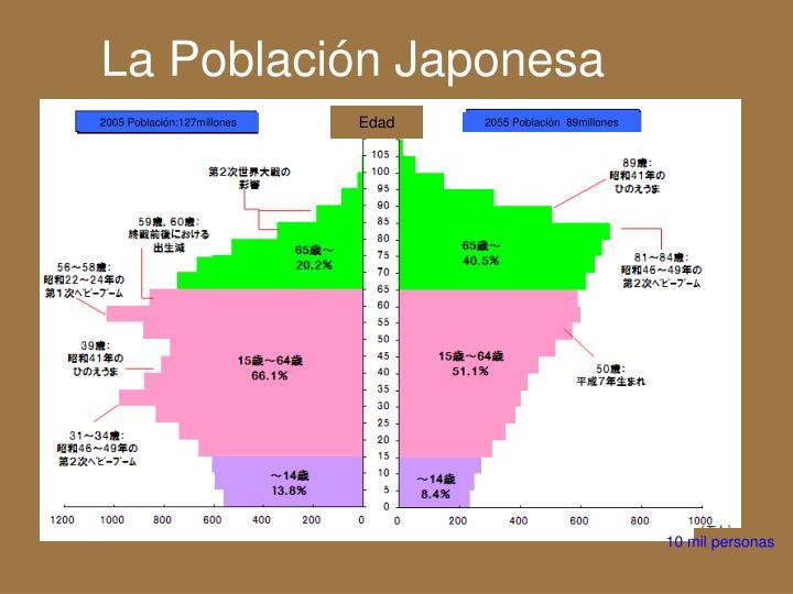 La Población Japonesa