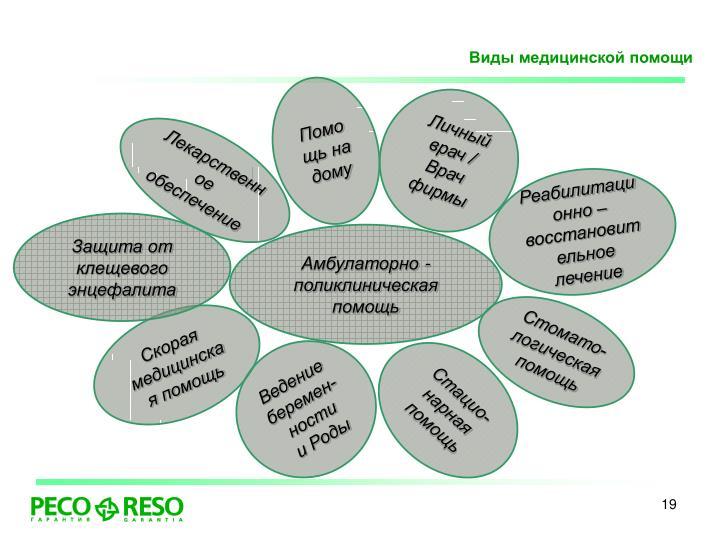 Ресо защита от клещевого энцефалита цена
