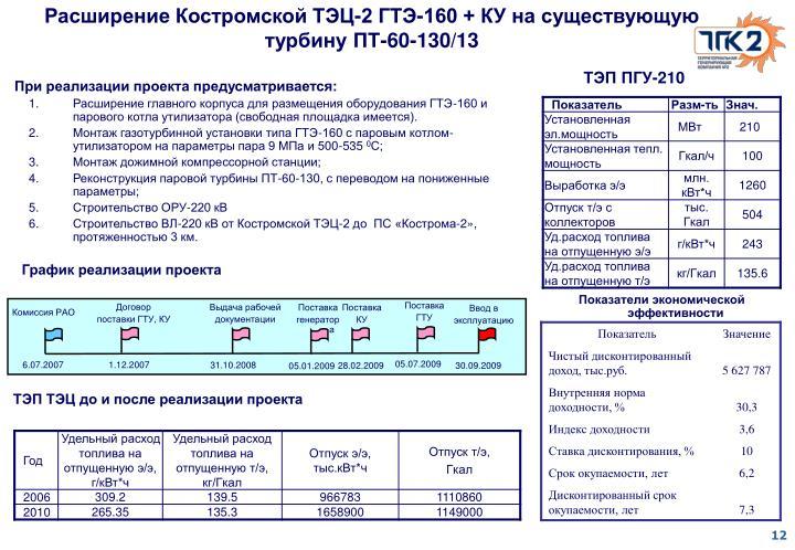 Расширение Костромской ТЭЦ-2 ГТЭ-160 + КУ на существующую