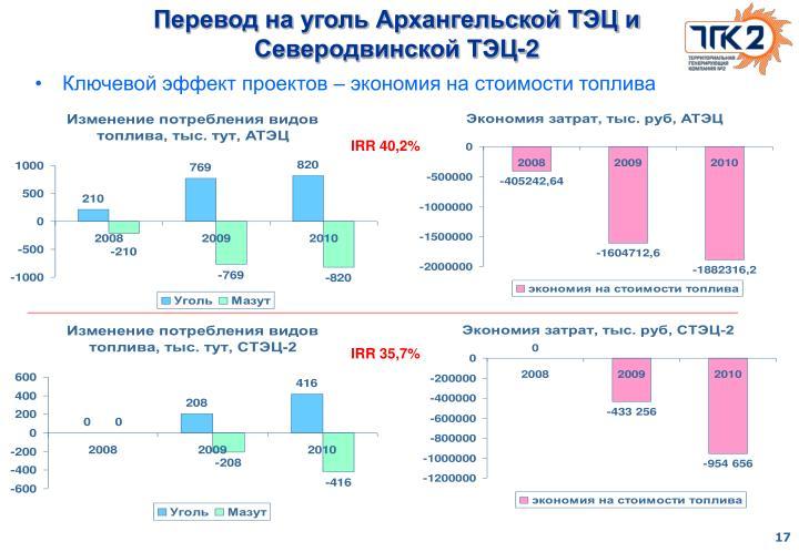 Перевод на уголь Архангельской ТЭЦ и Северодвинской ТЭЦ-2