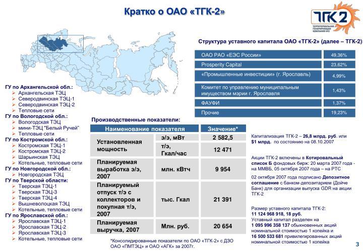 Кратко о ОАО «ТГК-2»
