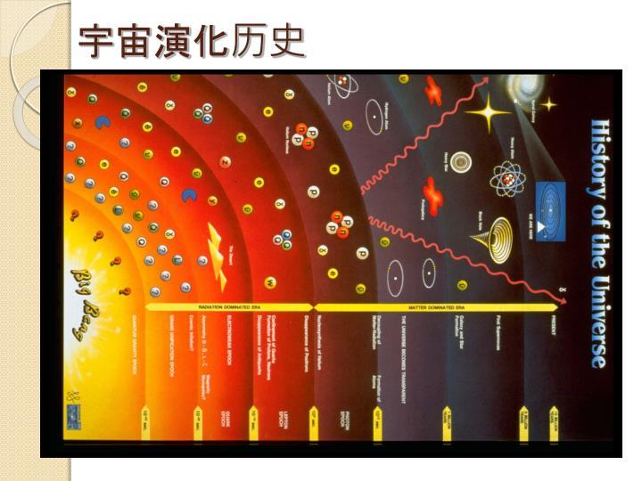 宇宙演化历史