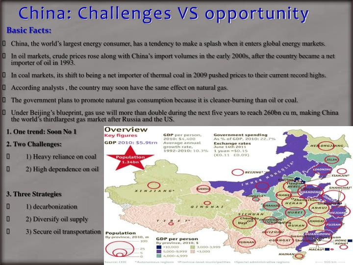 China challenges vs opportunity