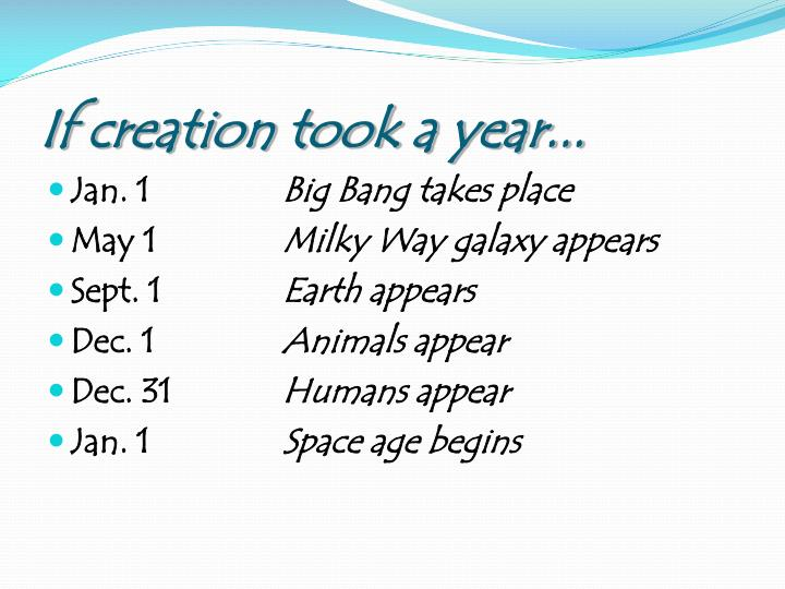 If creation took a year...