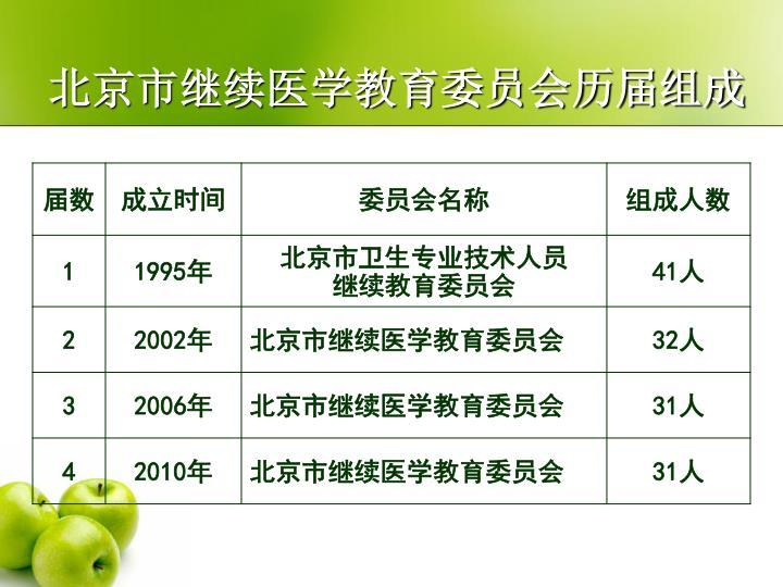 北京市继续医学教育委员会历届组成