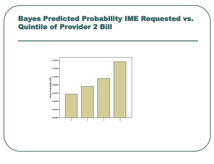 Bayes Predicted Probability IME Requested vs. Quintile of Provider 2 Bill