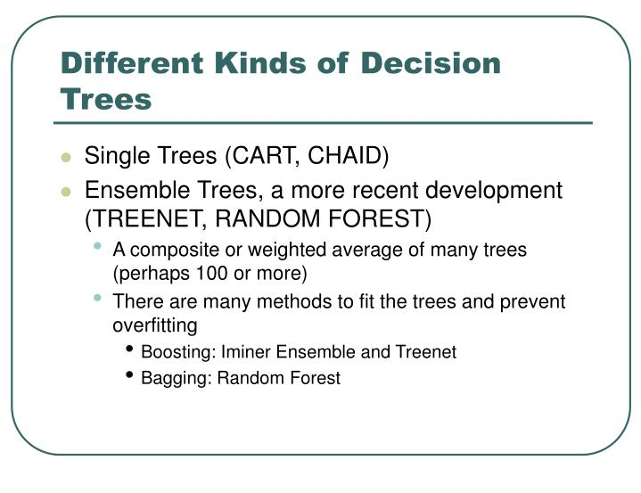 Different Kinds of Decision Trees