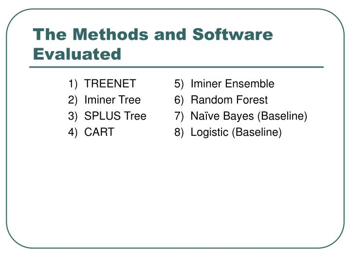The Methods and Software Evaluated
