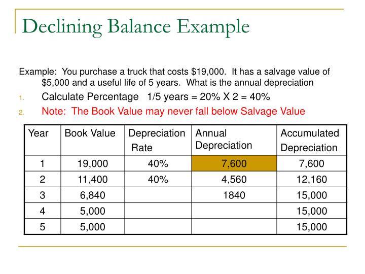 Declining Balance Example