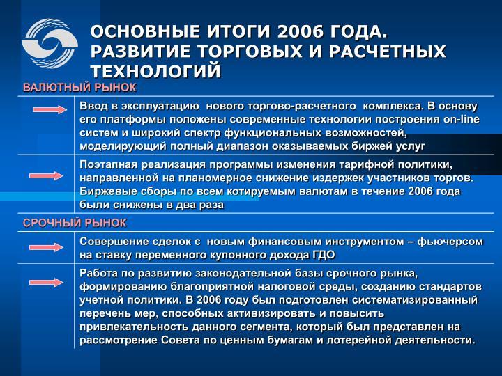 ОСНОВНЫЕ ИТОГИ 2006 ГОДА. РАЗВИТИЕ ТОРГОВЫХ И РАСЧЕТНЫХ ТЕХНОЛОГИЙ