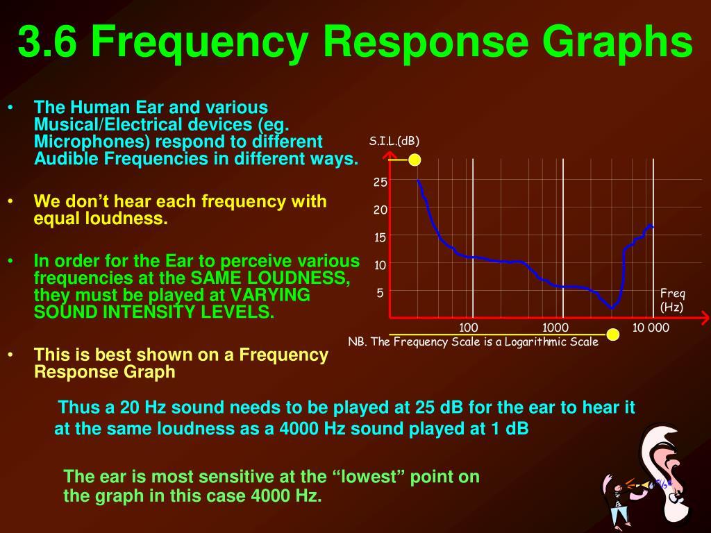 PPT - VCE PHYSICS PowerPoint Presentation - ID:6427791