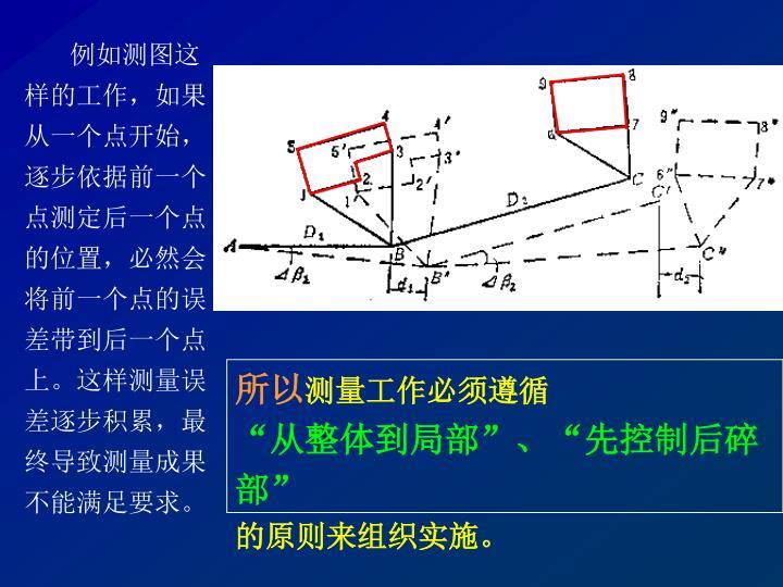 例如测图这样的工作,如果从一个点开始,逐步依据前一个点测定后一...
