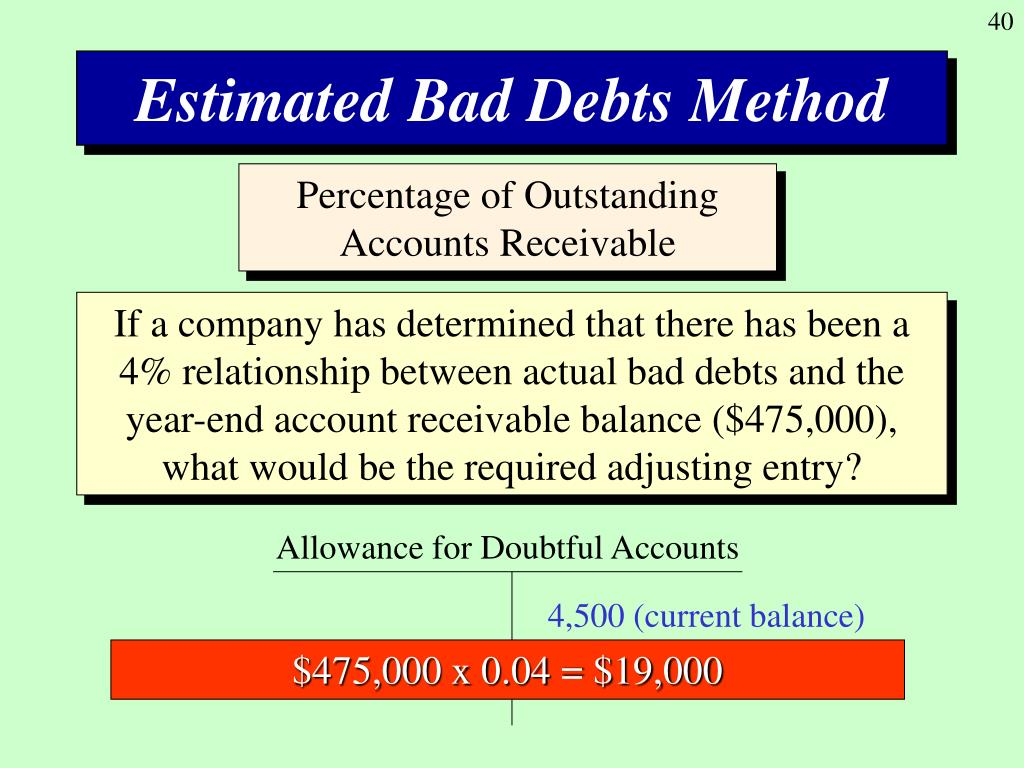 PPT - Cash and Receivables PowerPoint Presentation - ID:6428241