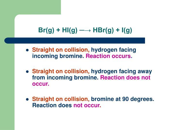 Br(g) + HI(g) ─→ HBr(g) + I(g)
