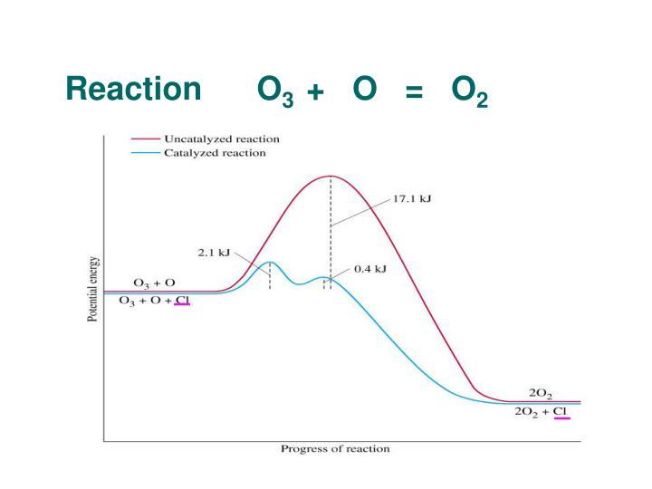 Reaction      O