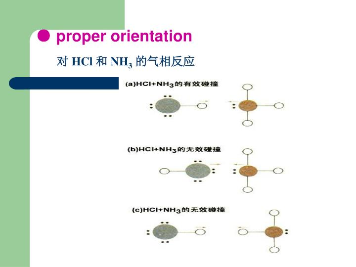 ● proper orientation