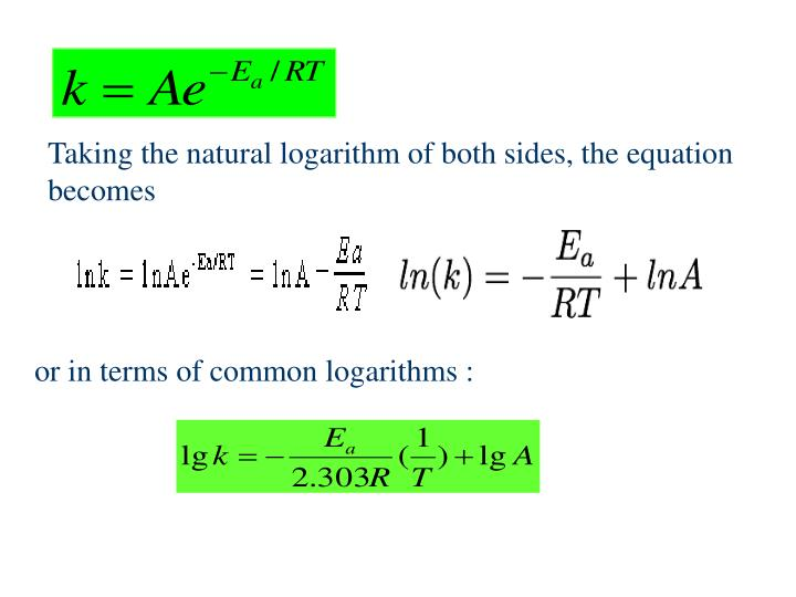 Taking the natural logarithm of both sides, the equation becomes