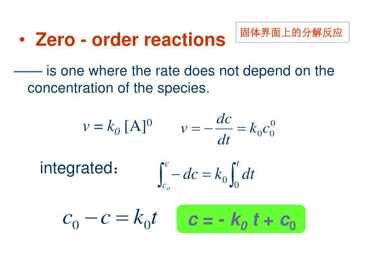 固体界面上的分解反应