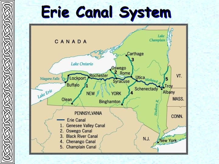 Erie Canal System