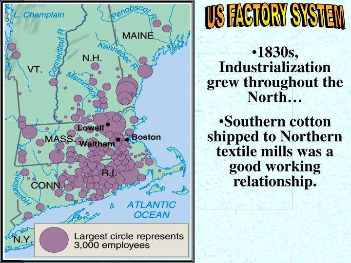 US FACTORY SYSTEM