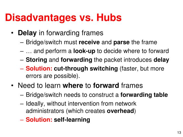 Disadvantages vs. Hubs