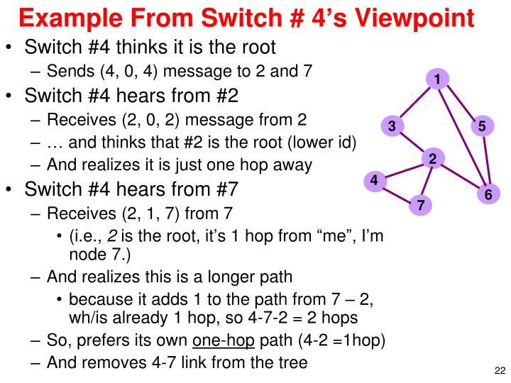 Example From Switch # 4's Viewpoint