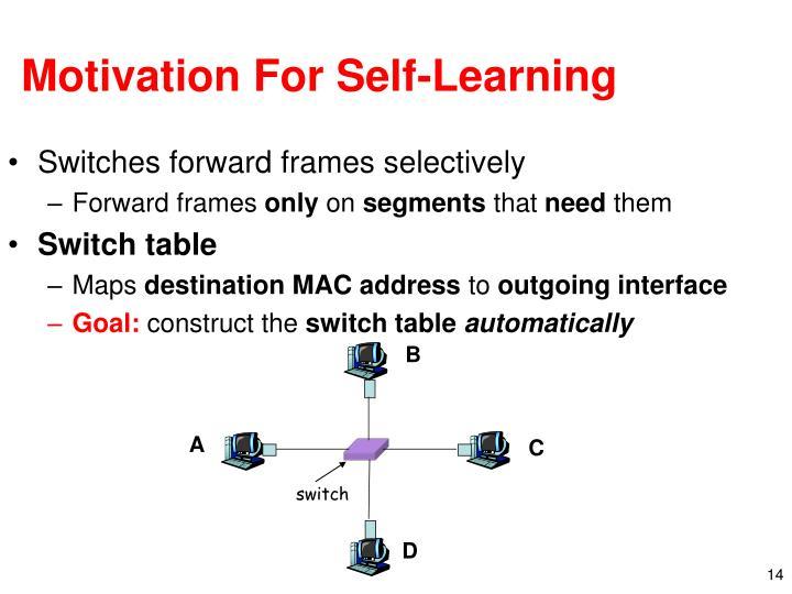 Motivation For Self-Learning