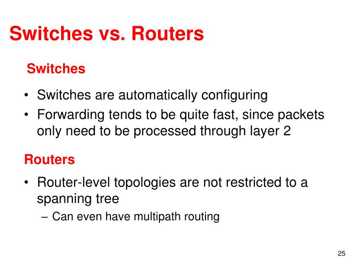 Switches vs. Routers