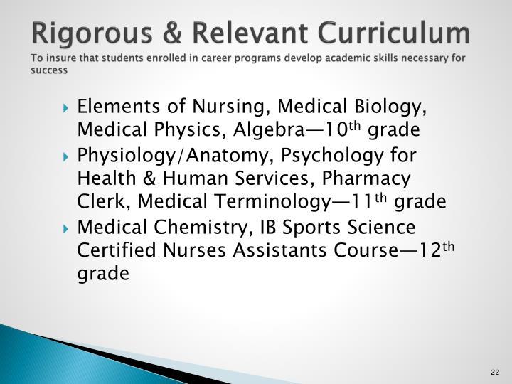 Rigorous & Relevant Curriculum