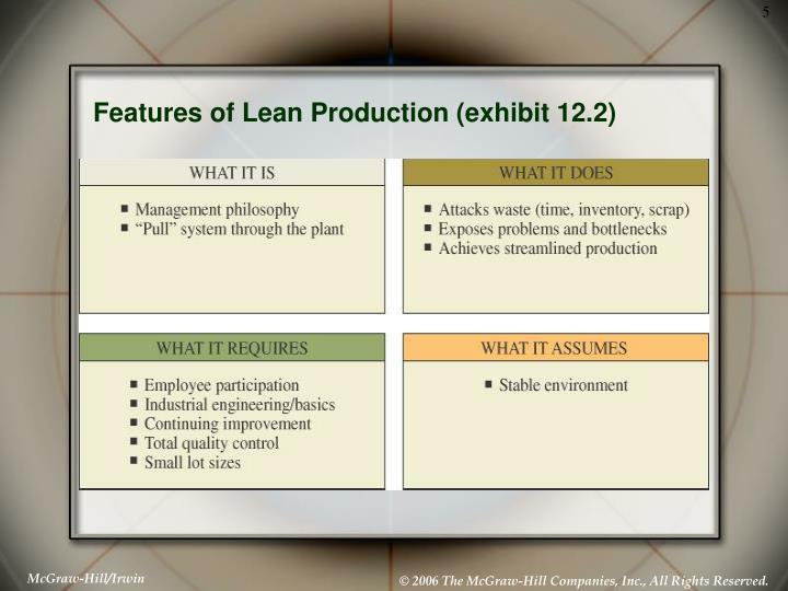 Features of Lean Production (exhibit 12.2)