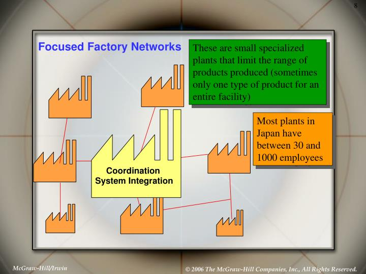 Focused Factory Networks