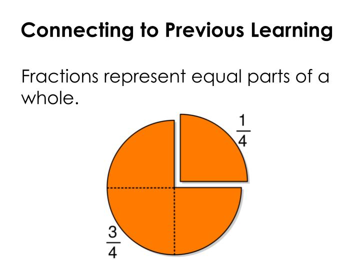 Connecting to Previous Learning