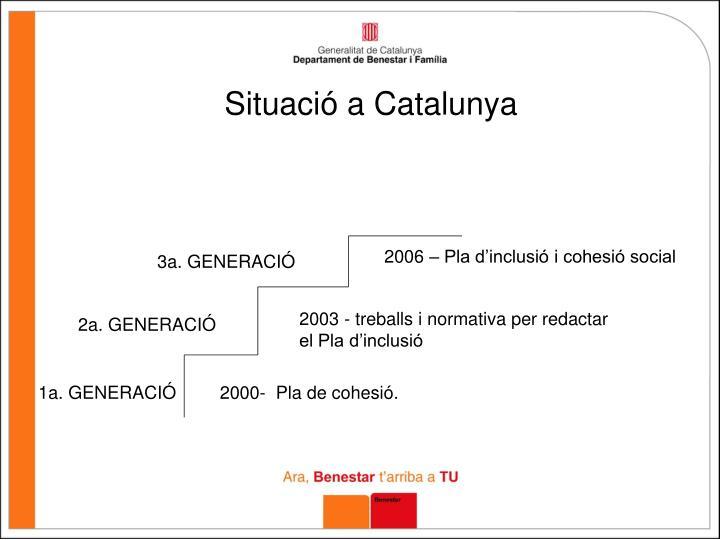 Situació a Catalunya