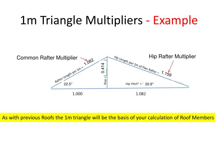 1m Triangle Multipliers