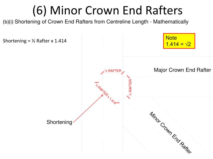 (6) Minor Crown End Rafters