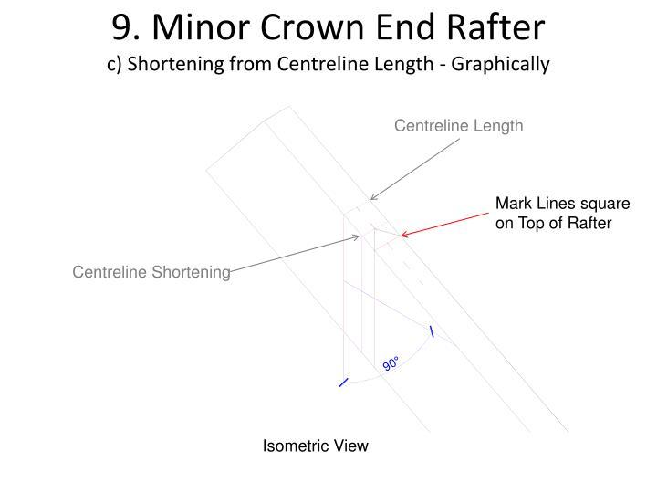 9. Minor Crown End Rafter
