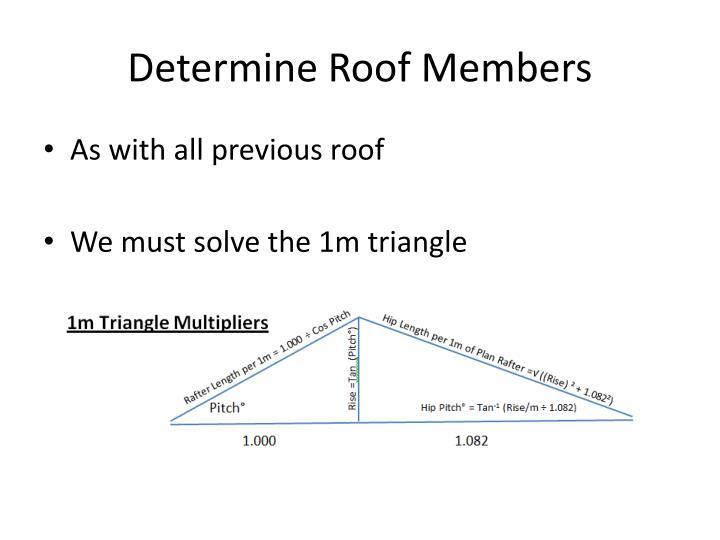 Determine Roof Members