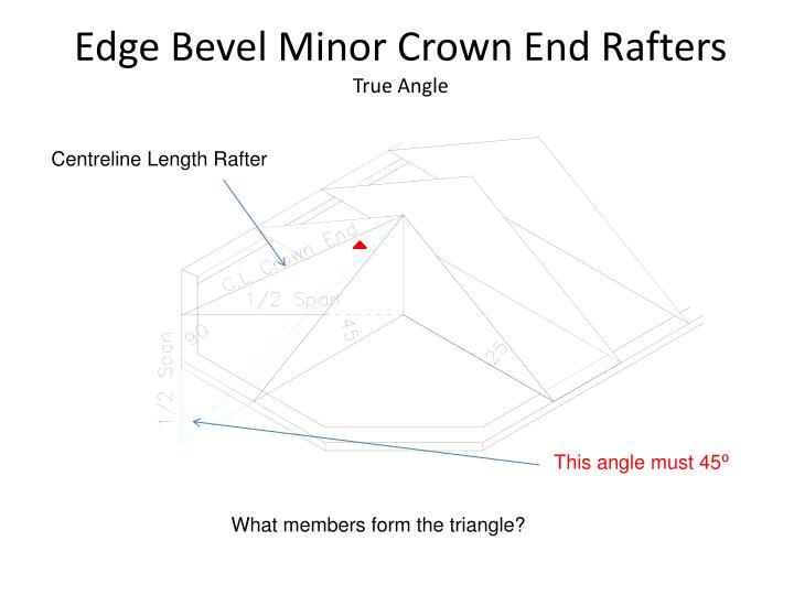 Edge Bevel Minor Crown End Rafters