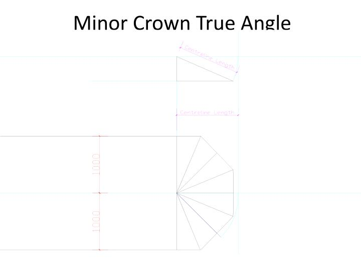 Minor Crown True Angle