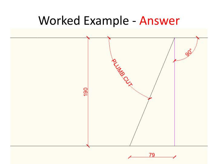 Worked Example -