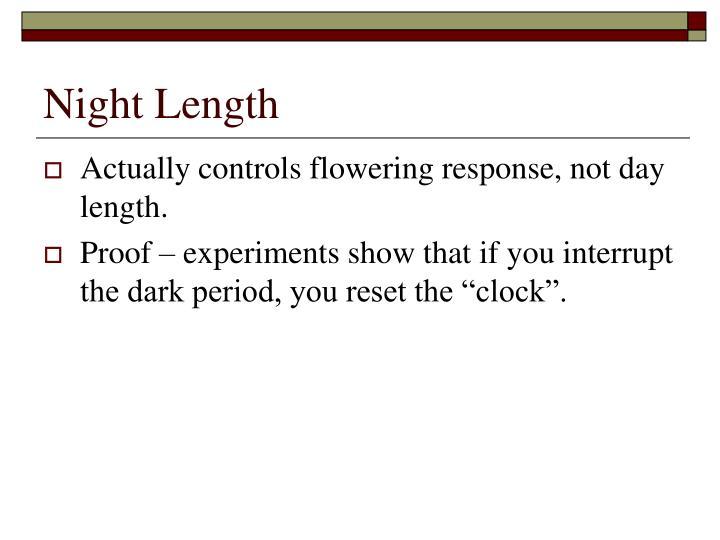 Night Length