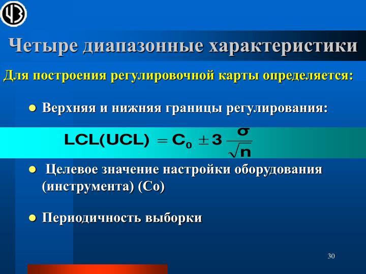 Четыре диапазонные характеристики