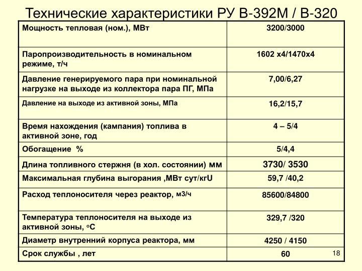 Технические характеристики РУ В-392М / В-320