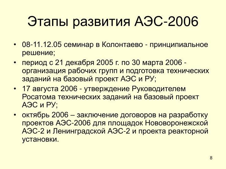 Этапы развития АЭС-2006