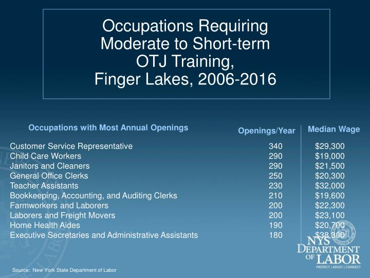 Occupations Requiring                            Moderate to Short-term                                                                                 OTJ Training,                                                 Finger Lakes, 2006-2016